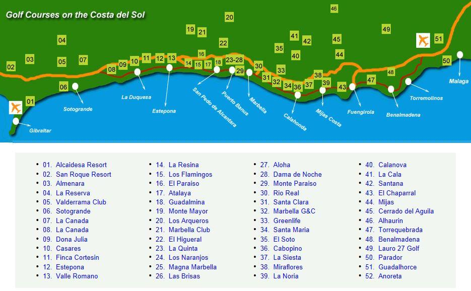 POla golfowe Andaluzji w Hiszpanii