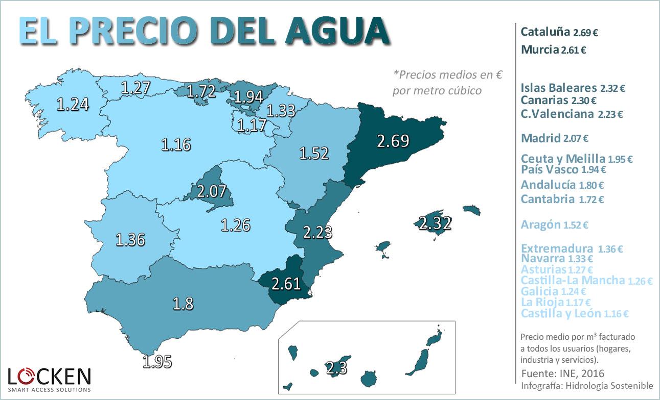 Cena wody w Hiszpanii. Rachunek za wodę