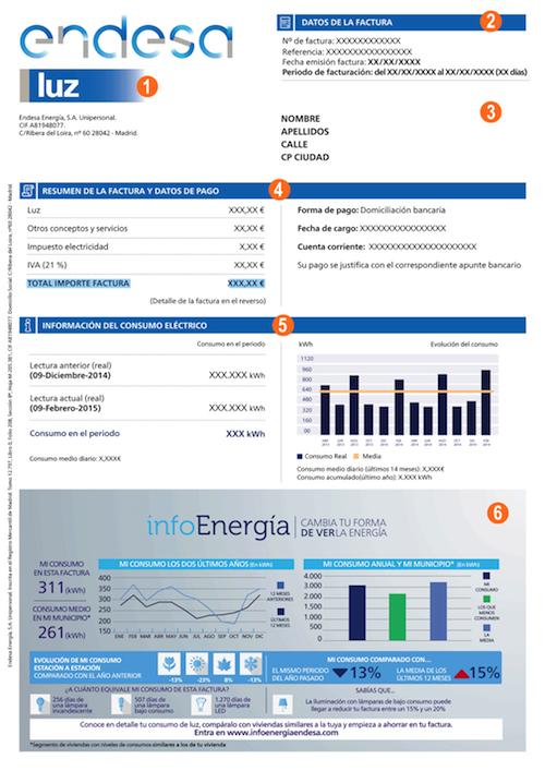 TAk wygląda Rachunek za energię elektryczną w Hiszpanii